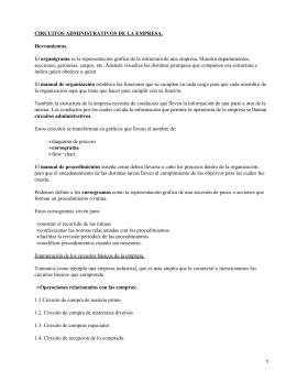 Circuitos administrativos de la empresa