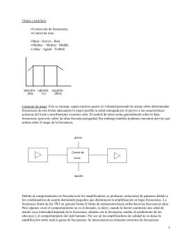 Corrección de frecuencias. Control de tono