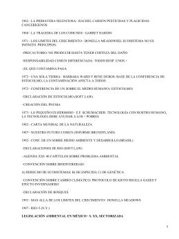 1962− LA PRIMAVERA SILENCIOSA− RACHEL CARSON PESTICIDAS Y PLAGICIDAS CANCERÍGENOS