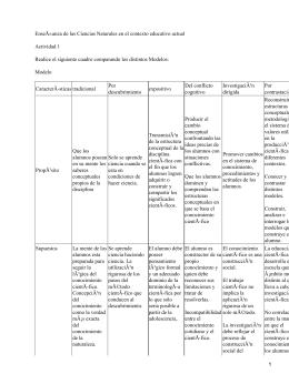 Enseñanza de las Ciencias Naturales en el contexto educativo actual