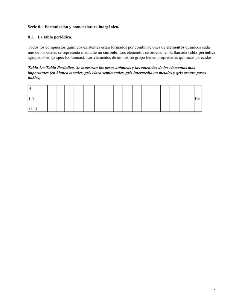 Serie 0 formulacin y nomenclatura inorgnica 01 la tabla formulacin y nomenclatura inorgnica 01 la tabla peridica elementos smbolo urtaz Gallery