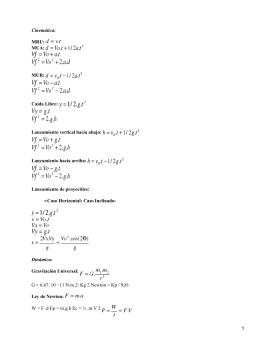 Fórmulas en Física General