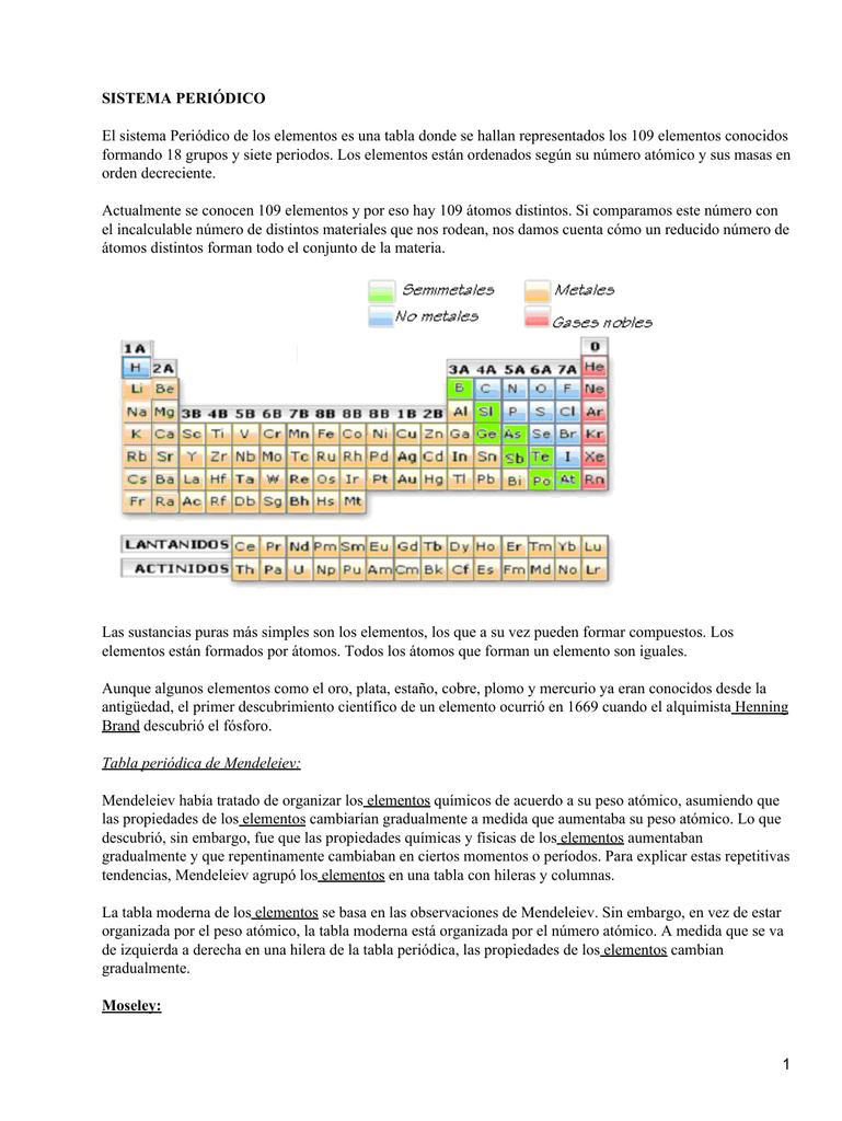Sistema peridico 0000740851 68464c68c5147263063a19eb2fd136a9g urtaz Choice Image