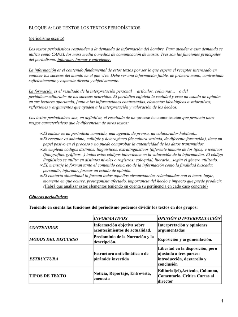 Bloque A Los Textos Los Textos Periodísticos Periodismo