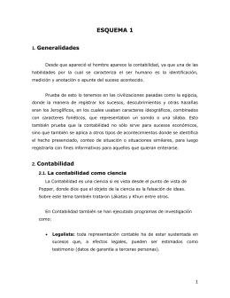 ESQUEMA 1 Generalidades  1.