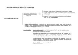 Organización del Registro Civil