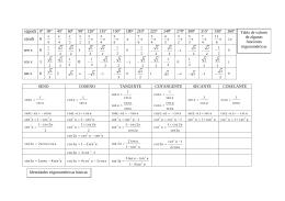 Tabla de valores de funciones trigonométricas