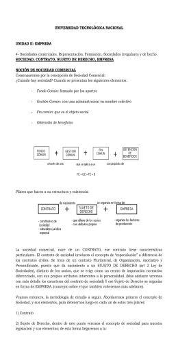 UNIDAD II – sociedades