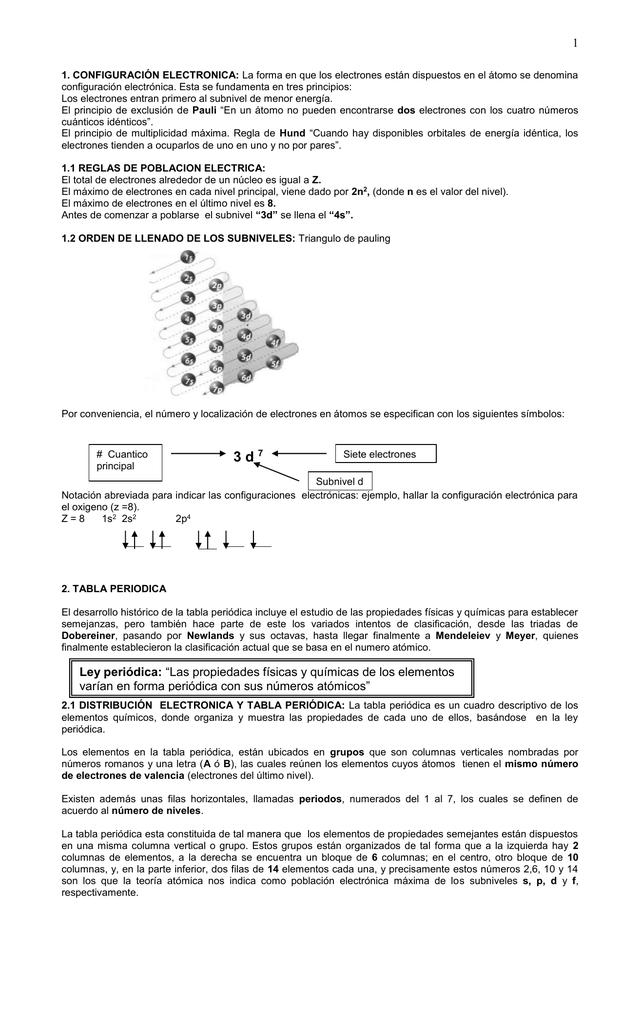 Configuracin electronica la forma en que los electrones urtaz Gallery