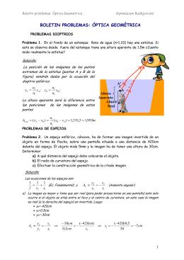 Boletin_Optica geometrica_resueltos_alumnos