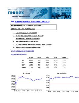 Mercados Accionarios - MONEX Grupo Financiero