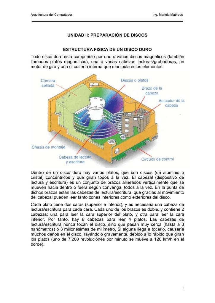Estructura Fisica De Un Disco Duro