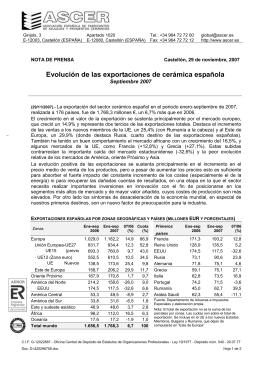 Evolución de las exportaciones de cerámica española Septiembre