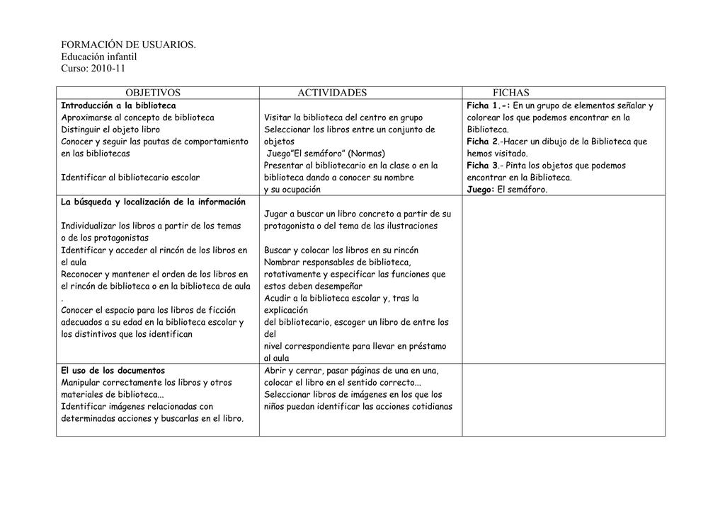 FORMACIÓN DE USUARIOS POR CICLOS