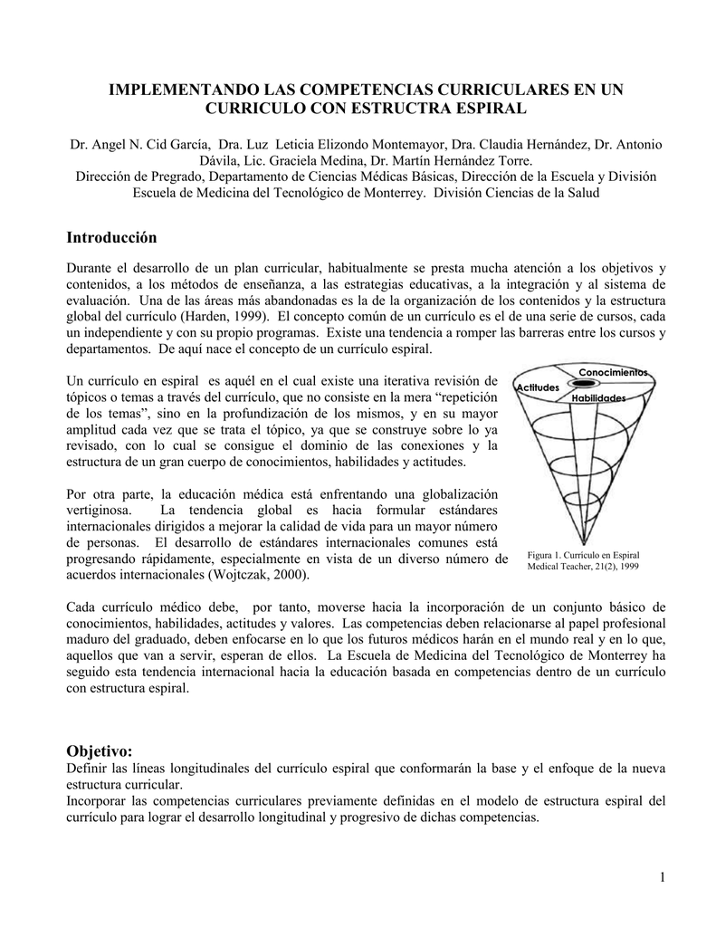 Currículo Espiral - Tecnológico de Monterrey