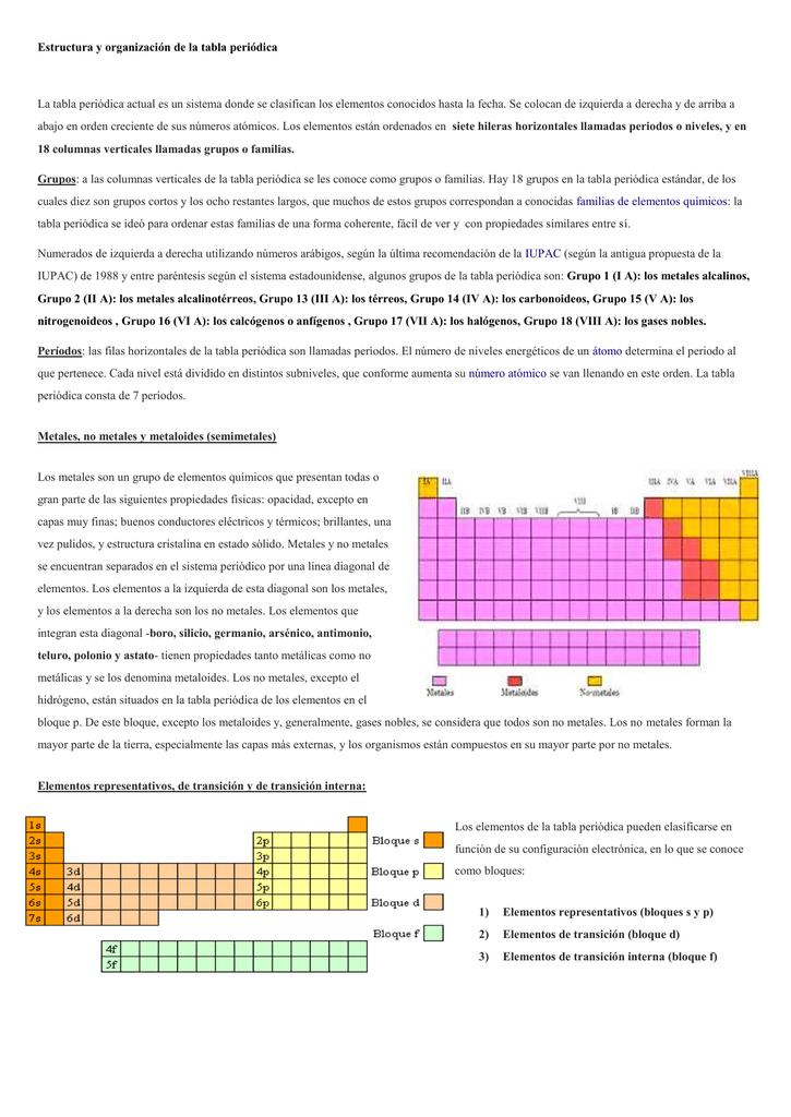 Estructura y organizacin de la tabla peridica 0002615681 311aa6b1dae3ec42aa0cacedd647ef01g urtaz Gallery