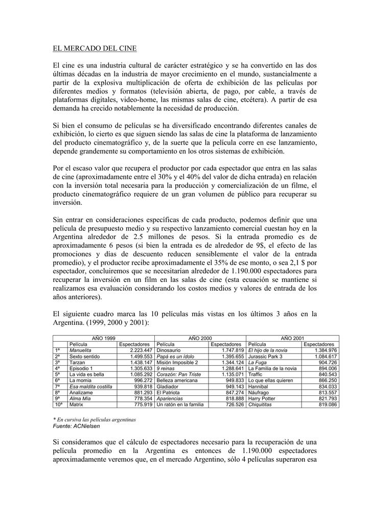 Mercado Y Politica Cinematográfica