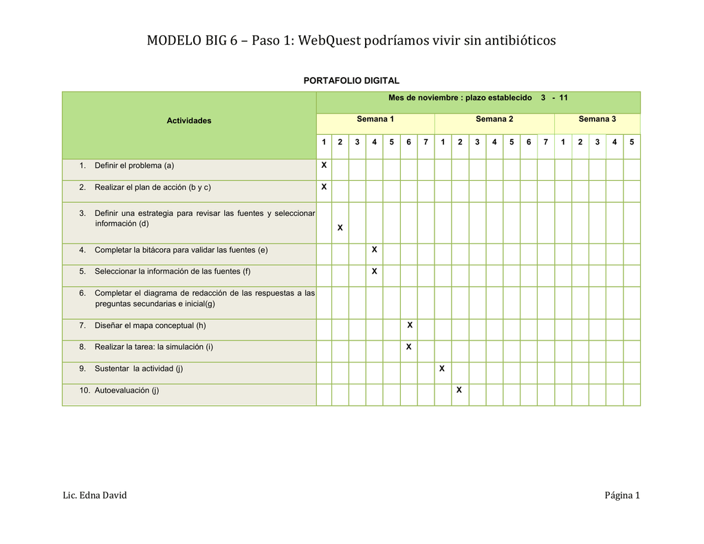 MODELO BIG 6 – Paso 1: WebQuest podríamos vivir sin antibióticos