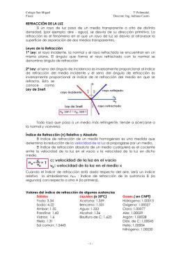 REFRACCIÓN DE LA LUZ - SMiguel