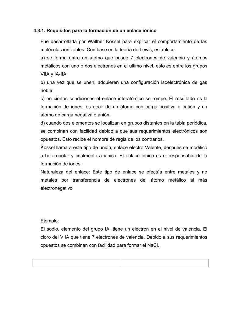 431 requisitos para la formacin de un enlace inico urtaz Choice Image