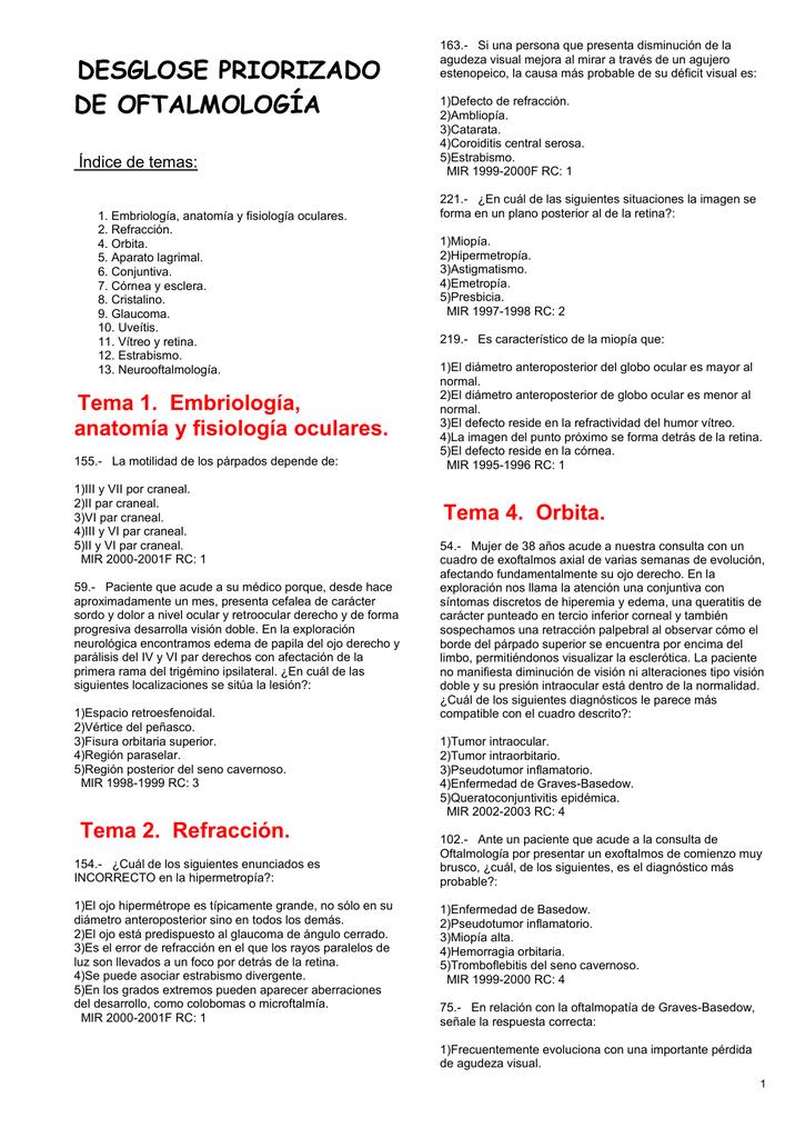 DESGLOSE PRIORIZADO DE OFTALMOLOGÍA Índice de temas: 1