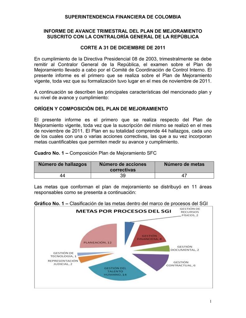 Documento Anexo - Superintendencia Financiera de Colombia