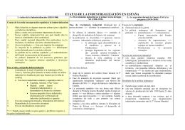 ETAPAS DE LA INDUSTRIALIZACIÓN EN ESPAÑA