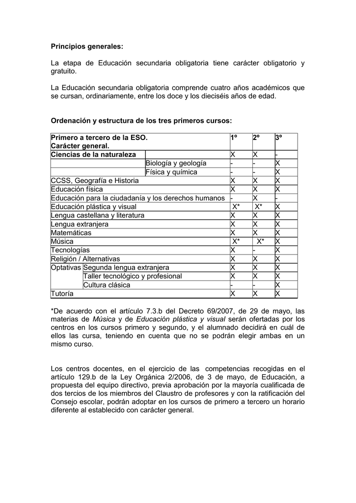 Principios generales: La etapa de Educación secundaria