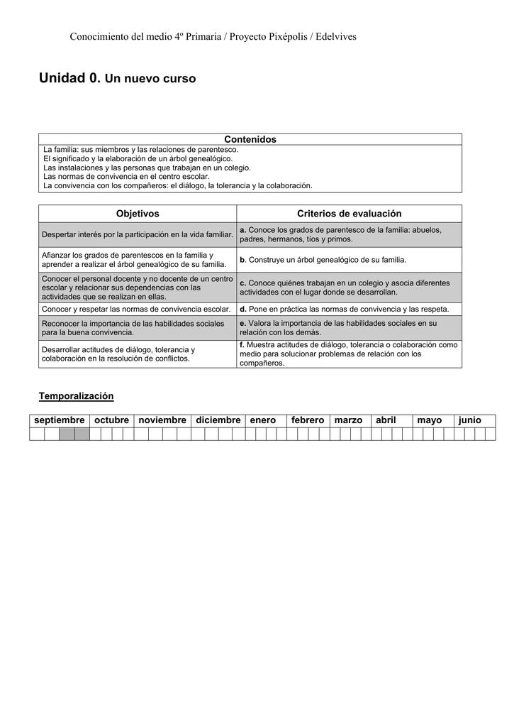 Conocimiento del medio 4º Primaria / Proyecto Pixépolis ...