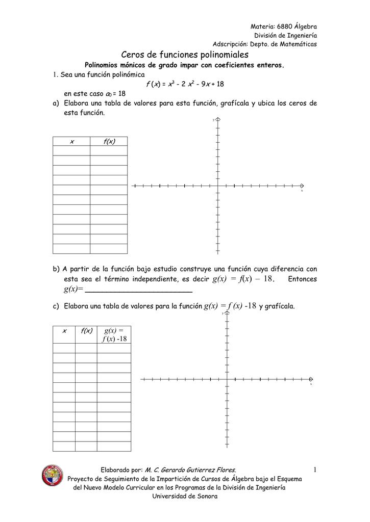 Asombroso A Partir De Las Hojas De Trabajo De álgebra Fotos - hojas ...