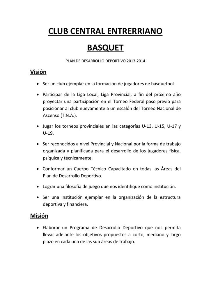 Plan anual de entrenamiento de basquetbol