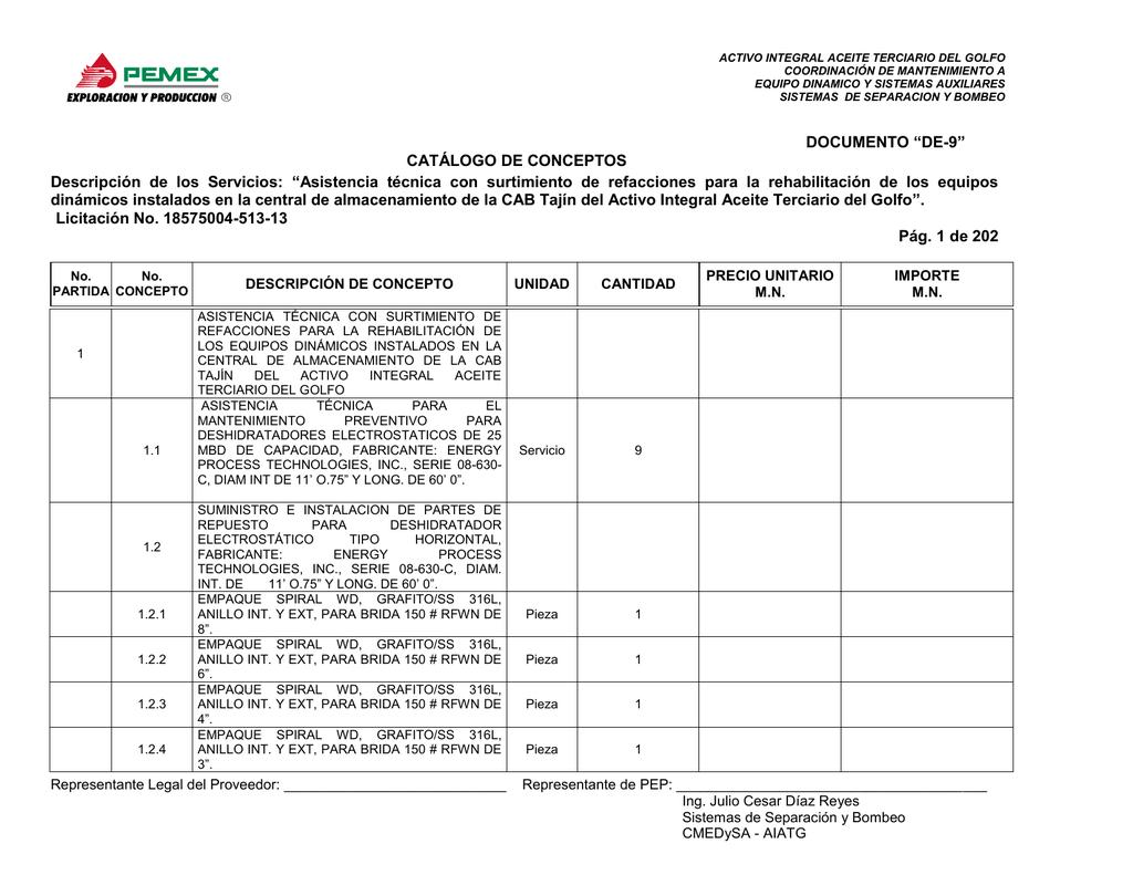 ACTIVO INTEGRAL ACEITE TERCIARIO DEL GOLFO COORDINACIÓN DE ...