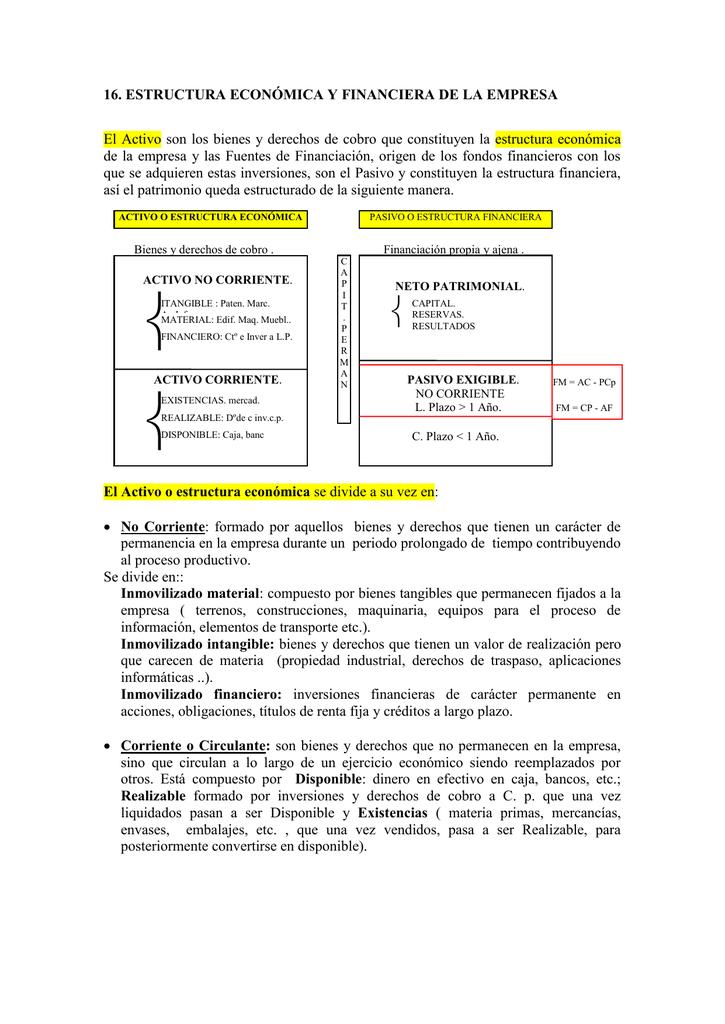 16 Estructura Economica Y Financiera