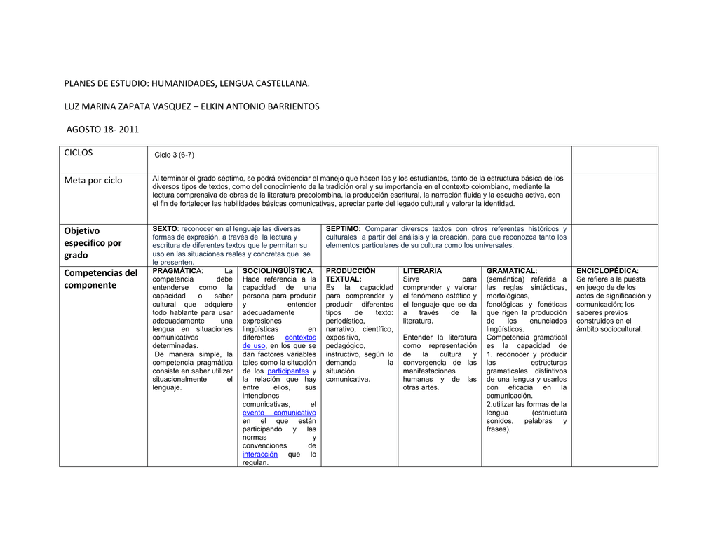 Planes De Estudio Humanidades Lengua Castellana