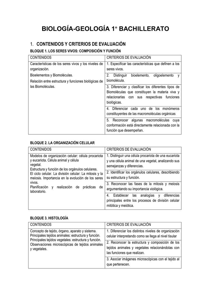 Biología Geología 1º Bachillerato Contenidos Y Criterios De