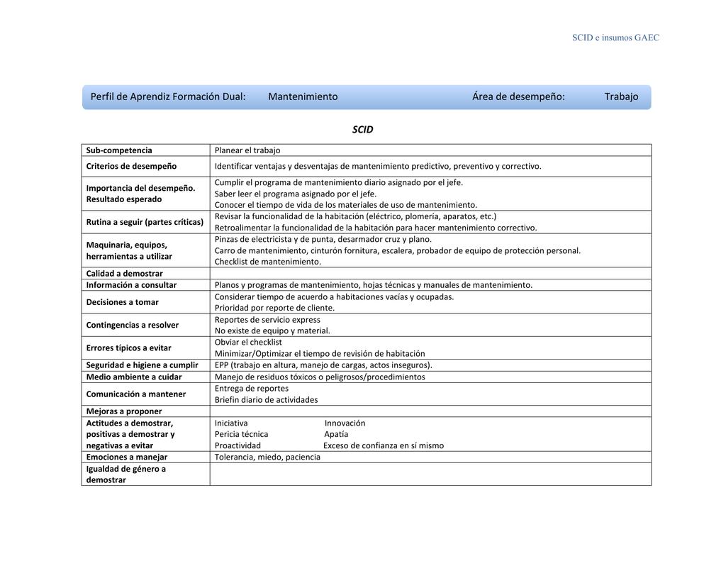 SCID e insumos GAEC Perfil de Aprendiz Formación Dual