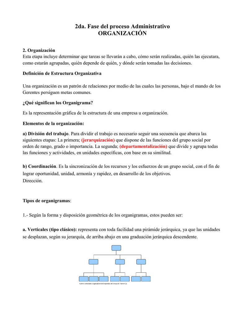 2da Fase Del Proceso Administrativo Organización