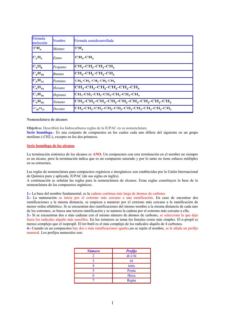 Nomenclatura De Alcanos Objetivo