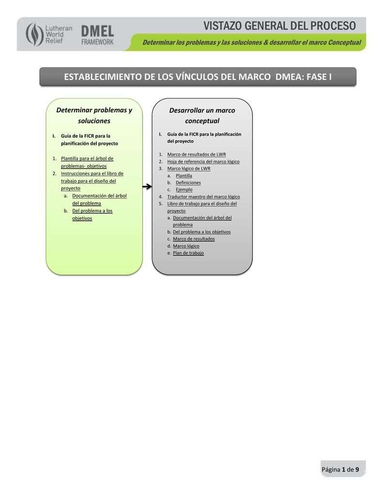 File - dmel framework