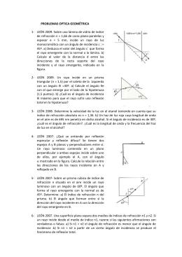 PROBLEMAS OPTICA GEOMÉTRICA LEÓN 2009. Sobre una