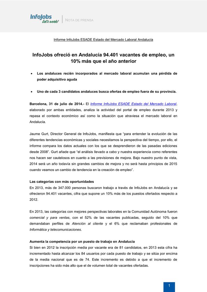 estilo exquisito buen servicio en stock InfoJobs ofreció en Andalucía 94.401 vacantes de empleo, un