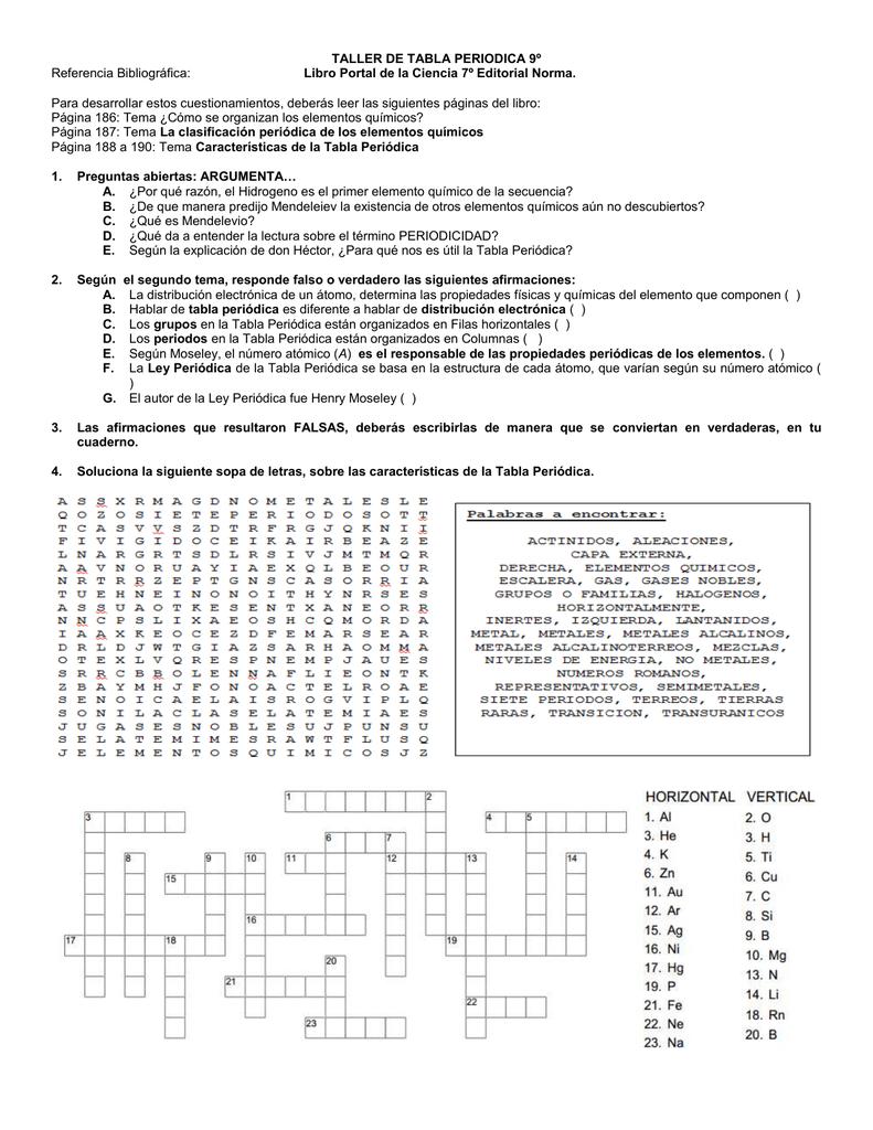 Taller de tabla periodica 9 referencia bibliogrfica libro urtaz Image collections