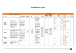 sistema ambiental - Sistema Nacional de Información