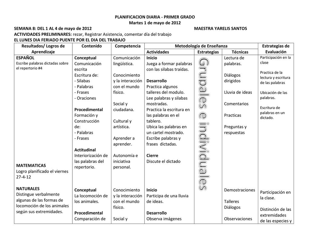 Planificacion Diaria Primer Grado Martes 1 De Mayo De