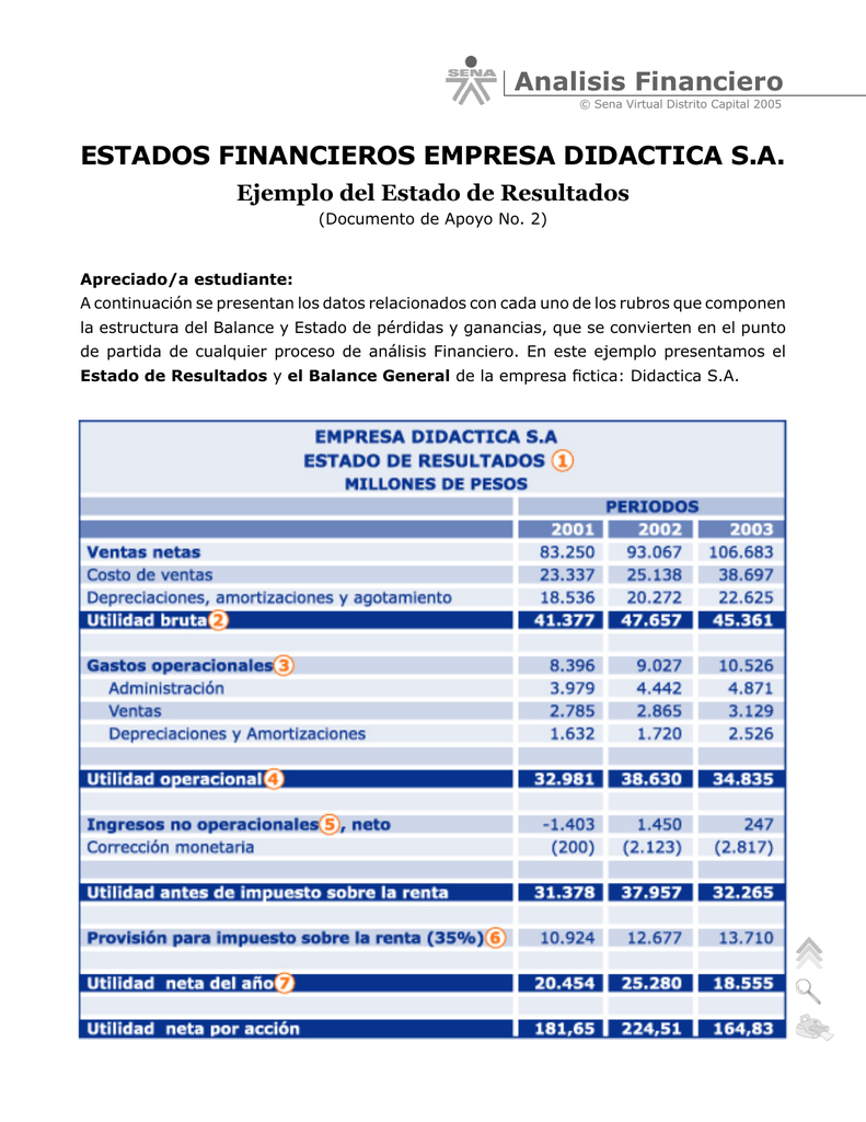 Analisis Financiero Estados Financieros Empresa Didactica