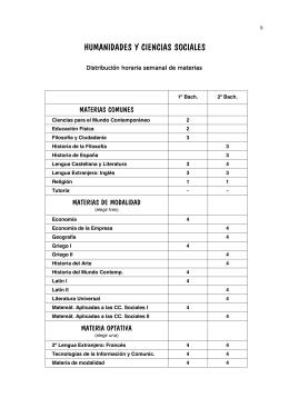 Elementos y sus nombres en latin ingles y griego materias comunes 8 distribucin horaria semanal de materias urtaz Image collections