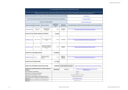copia_de_contagosto2015_lotaip.pdf