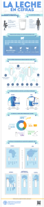 FAO-Infographic-milk-facts-es.pdf