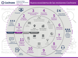 Cochrane Review Ecosystem 3_Spanish