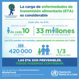 Global (Spanish) pdf, 1.10Mb